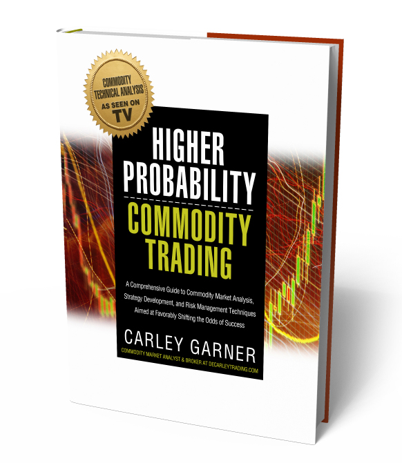 Higher Probability Commodity Trading book by Carley Garrner