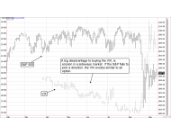 Trading in oil futures and options book